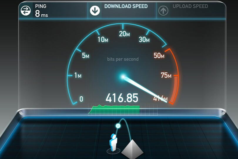 The Basics of Upload Speed for Playing Games Online